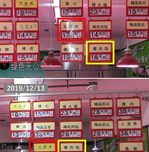 【日経ビジネス】食卓から消える中国の「国民食」高止まりする中国豚肉指数(CPI)